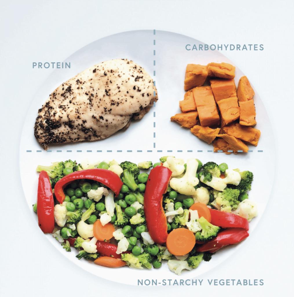 Proteine, grassi e carboidrati - 3 pilastri di una dieta dimagrante